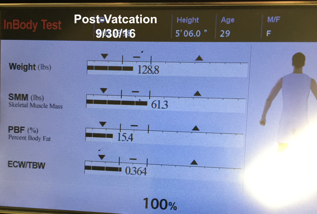 post vacation weight-loss